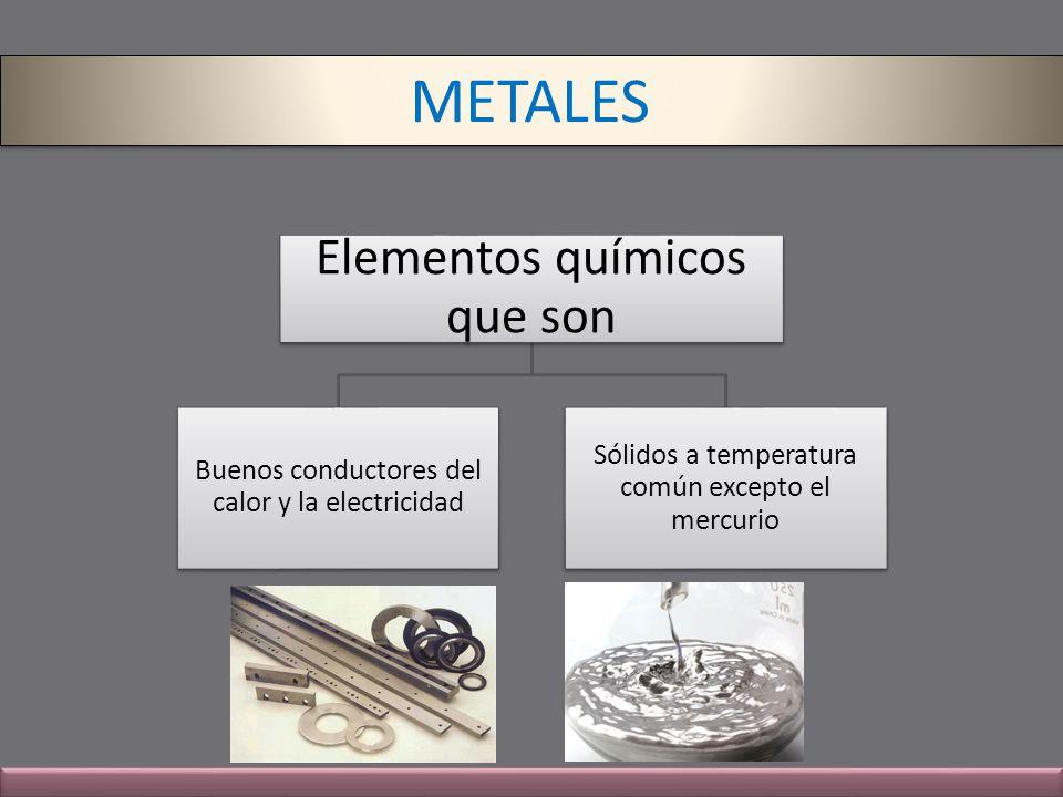 METALES Elementos químicos que son Buenos conductores del calor y la electricidad Sólidos a temperatura común excepto el mercurio