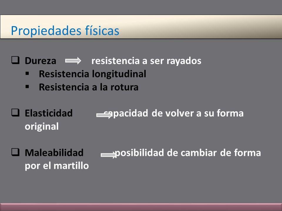 Propiedades físicas Dureza resistencia a ser rayados Resistencia longitudinal Resistencia a la rotura Elasticidad capacidad de volver a su forma origi