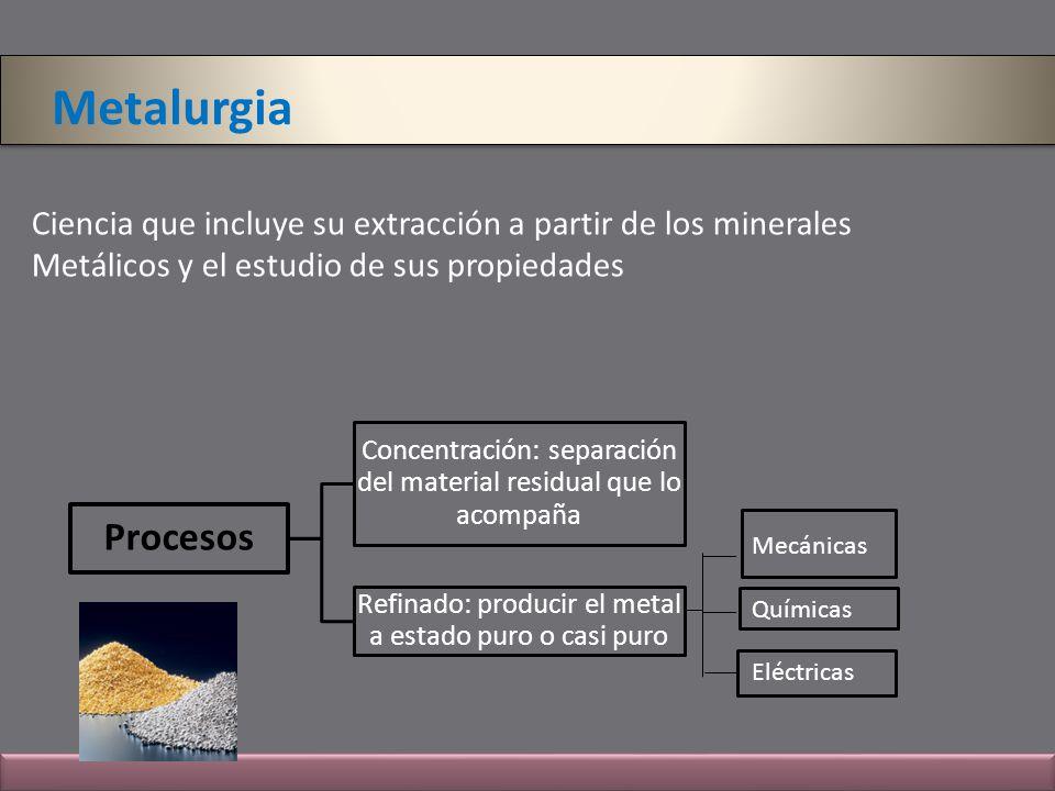 Metalurgia Ciencia que incluye su extracción a partir de los minerales Metálicos y el estudio de sus propiedades Procesos Concentración: separación de