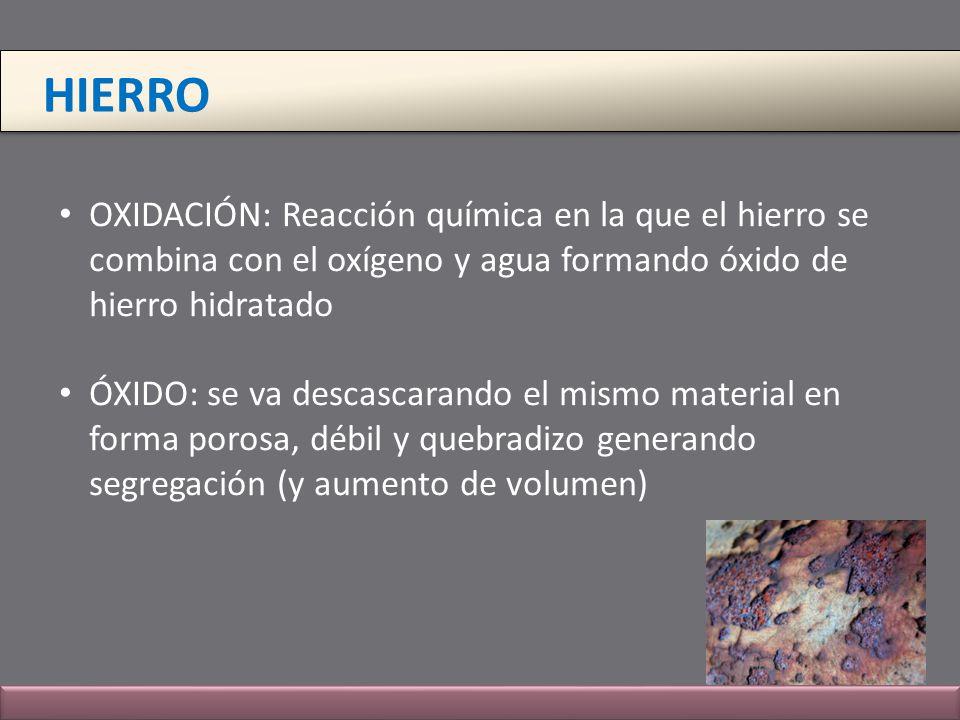 HIERRO OXIDACIÓN: Reacción química en la que el hierro se combina con el oxígeno y agua formando óxido de hierro hidratado ÓXIDO: se va descascarando