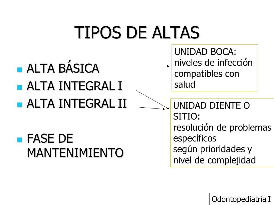 TIPOS DE ALTAS ALTA BÁSICA ALTA BÁSICA ALTA INTEGRAL I ALTA INTEGRAL I ALTA INTEGRAL II ALTA INTEGRAL II FASE DE MANTENIMIENTO FASE DE MANTENIMIENTO U