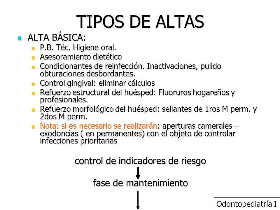 TIPOS DE ALTAS ALTA BÁSICA: ALTA BÁSICA: P.B. Téc. Higiene oral. P.B. Téc. Higiene oral. Asesoramiento dietético Asesoramiento dietético Condicionante