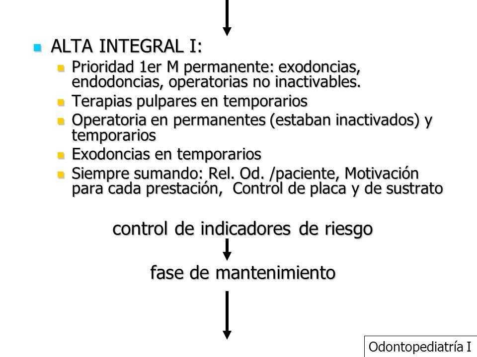 ALTA INTEGRAL I: ALTA INTEGRAL I: Prioridad 1er M permanente: exodoncias, endodoncias, operatorias no inactivables. Prioridad 1er M permanente: exodon