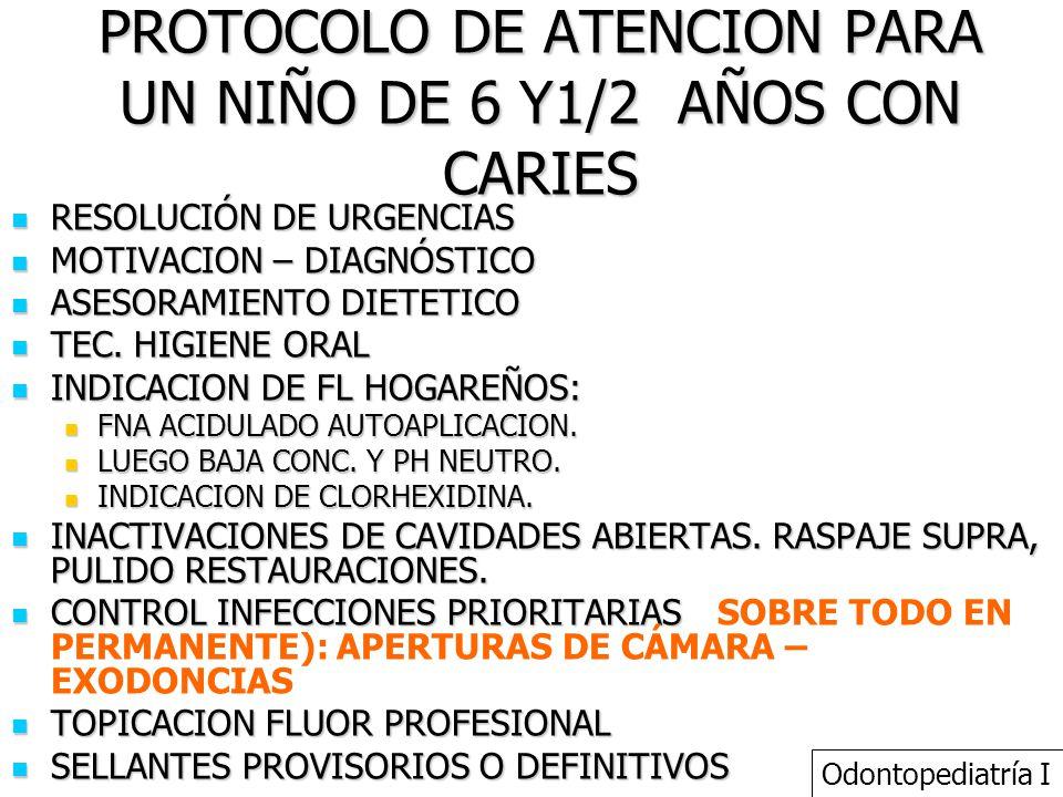 PROTOCOLO DE ATENCION PARA UN NIÑO DE 6 Y1/2 AÑOS CON CARIES PERMANENTES: ENDODONCIAS.