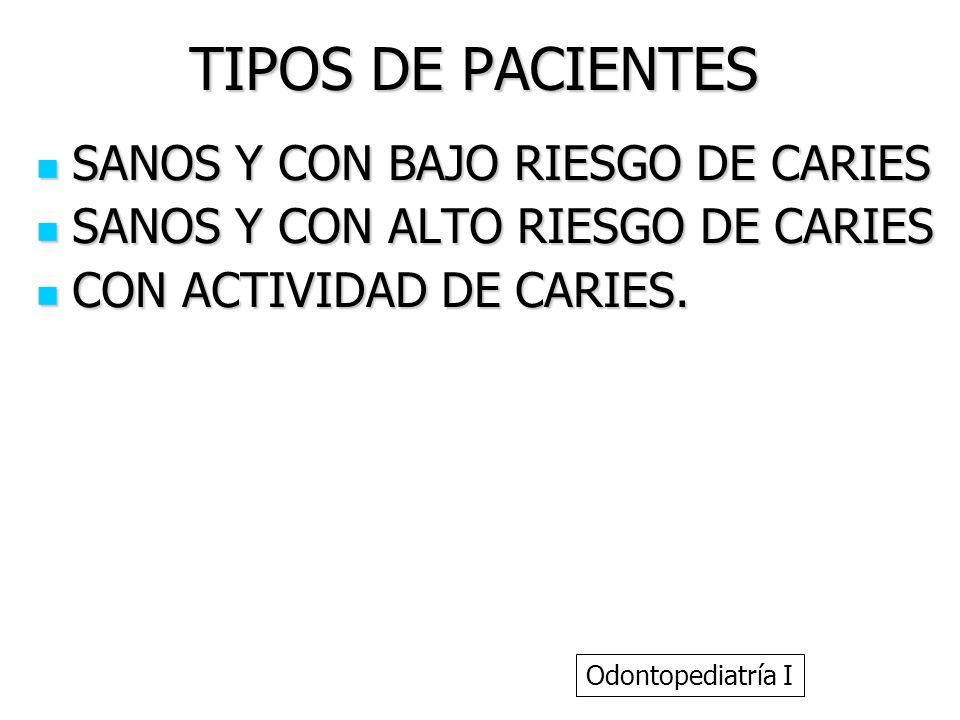 TIPOS DE PACIENTES SANOS Y CON BAJO RIESGO DE CARIES SANOS Y CON BAJO RIESGO DE CARIES SANOS Y CON ALTO RIESGO DE CARIES SANOS Y CON ALTO RIESGO DE CA