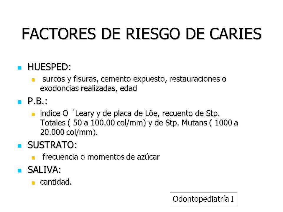 FACTORES DE RIESGO DE CARIES HUESPED: HUESPED: surcos y fisuras, cemento expuesto, restauraciones o exodoncias realizadas, edad surcos y fisuras, ceme