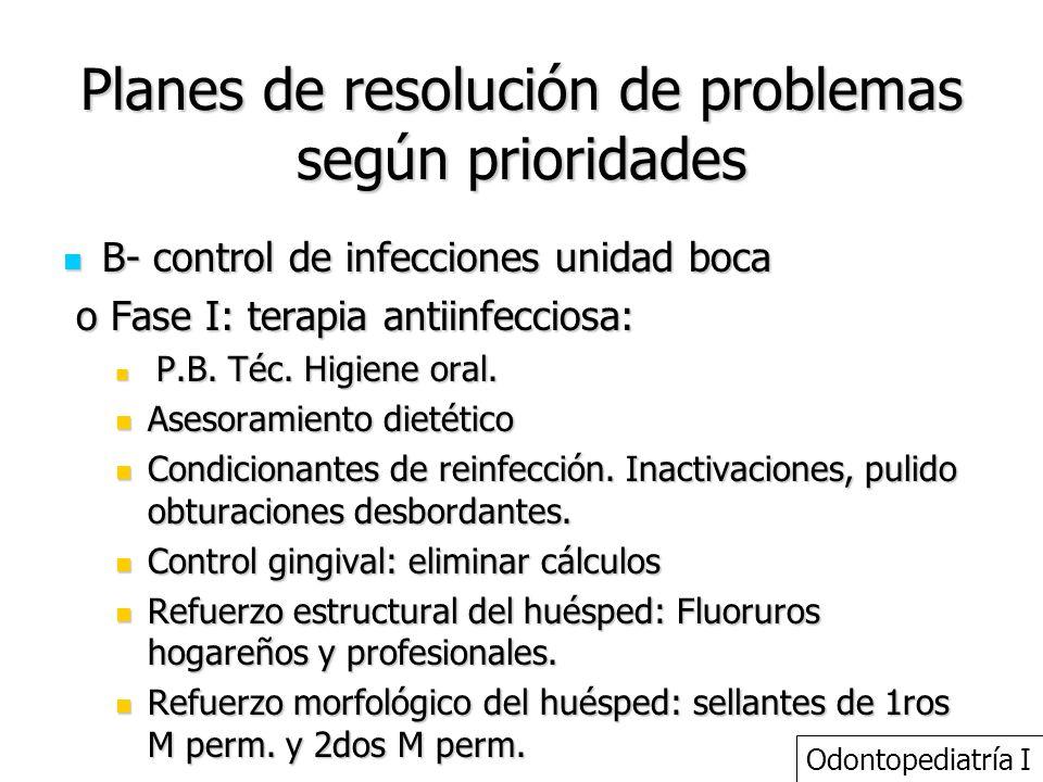 Planes de resolución de problemas según prioridades B- control de infecciones unidad boca B- control de infecciones unidad boca o Fase I: terapia anti