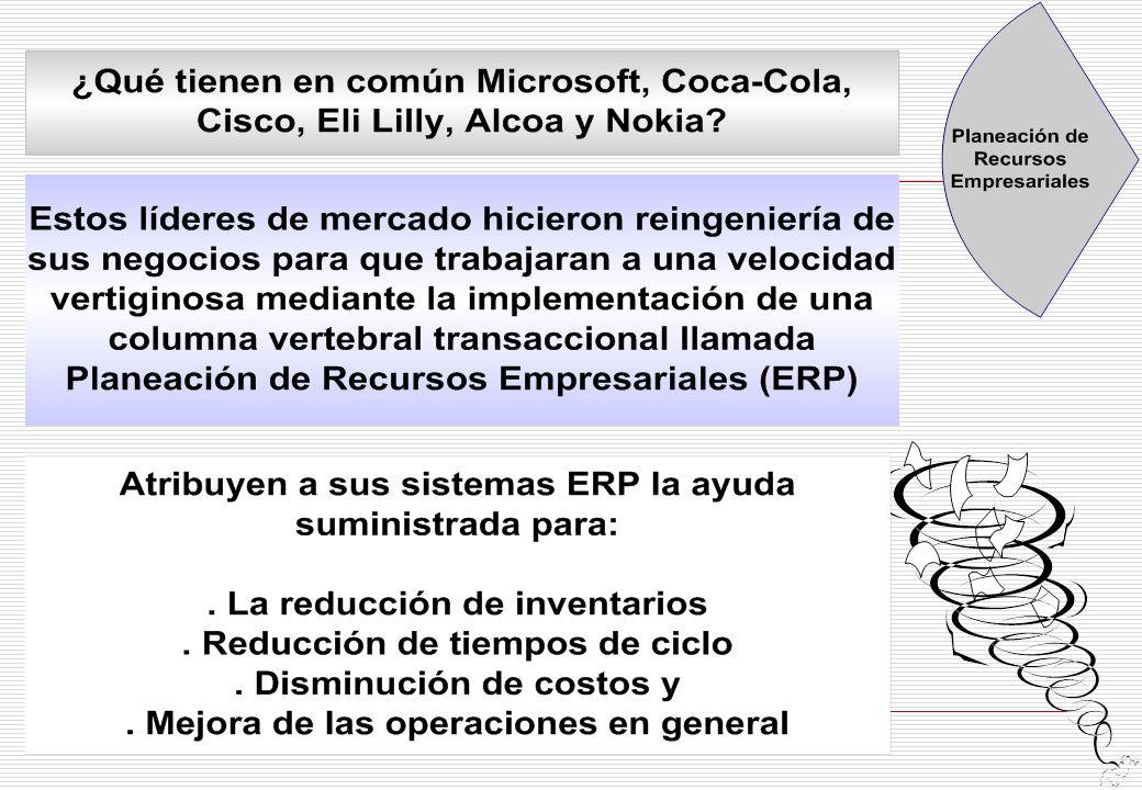 UNIDAD 2.4 : Aministración de Recursos Empresariales - ERP