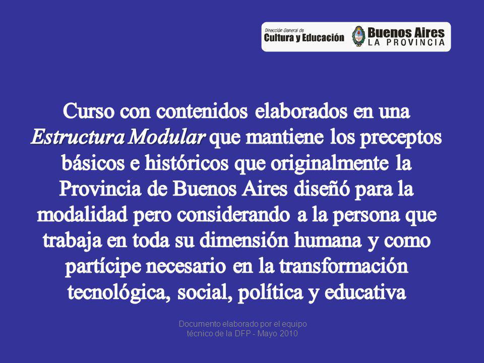 MÓDULOS MODULOCONTENIDO CARGA HORARIA 1 Historia de la Formación Profesional Cultura del Trabajo Normativa Vigente 24 hs.