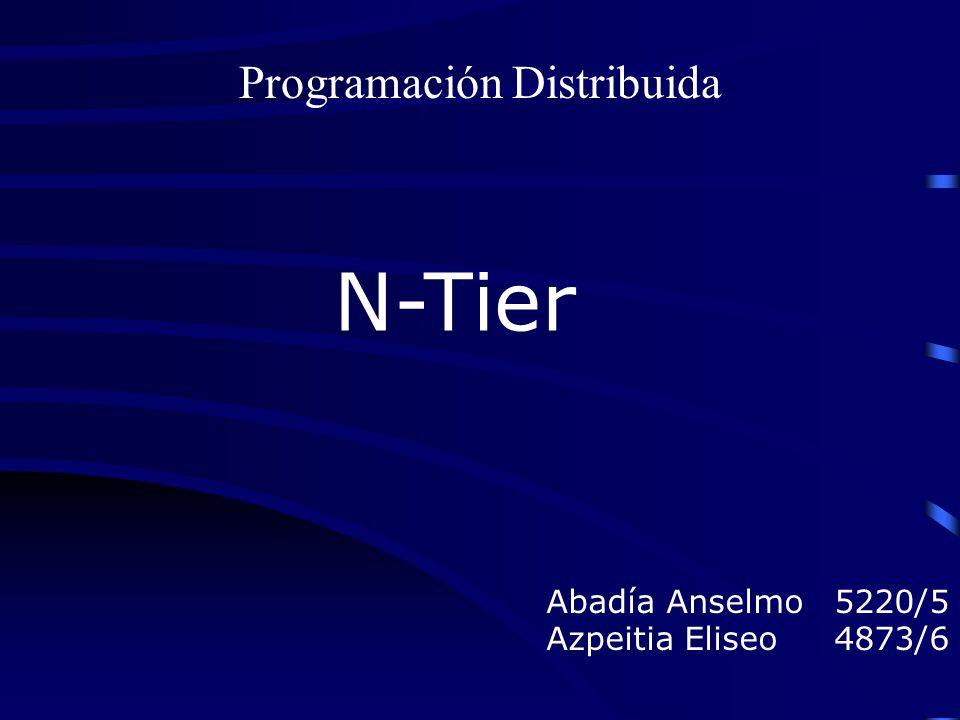 N-Tier - Definición Arquitectura: es la estructura de una aplicación, la cual comprende elementos de software, las propiedades externas de esos elementos y la relaciones entre estos Capa : es un elemento de software que cumple una función especifica a nivel arquitectural que se comunica con otras capas a través de una interfaz Arquitectura N-Tier: es un conjunto de capas alineadas una debajo de otra que se comunican entre sus capas adyacentes Capa n-1 Capa n Capa n+1