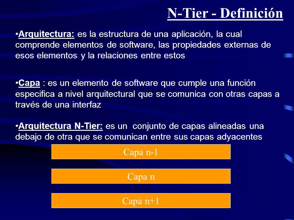 N-Tier - Definición Arquitectura: es la estructura de una aplicación, la cual comprende elementos de software, las propiedades externas de esos elemen