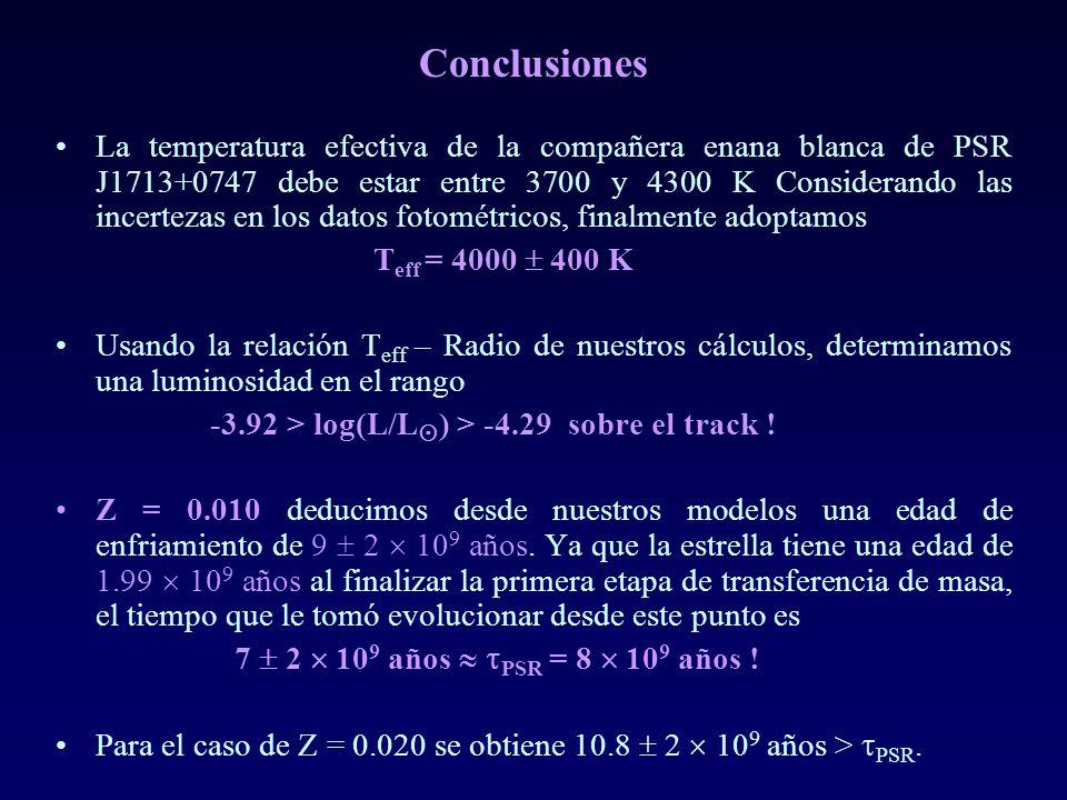 Conclusiones La temperatura efectiva de la compañera enana blanca de PSR J1713+0747 debe estar entre 3700 y 4300 K Considerando las incertezas en los