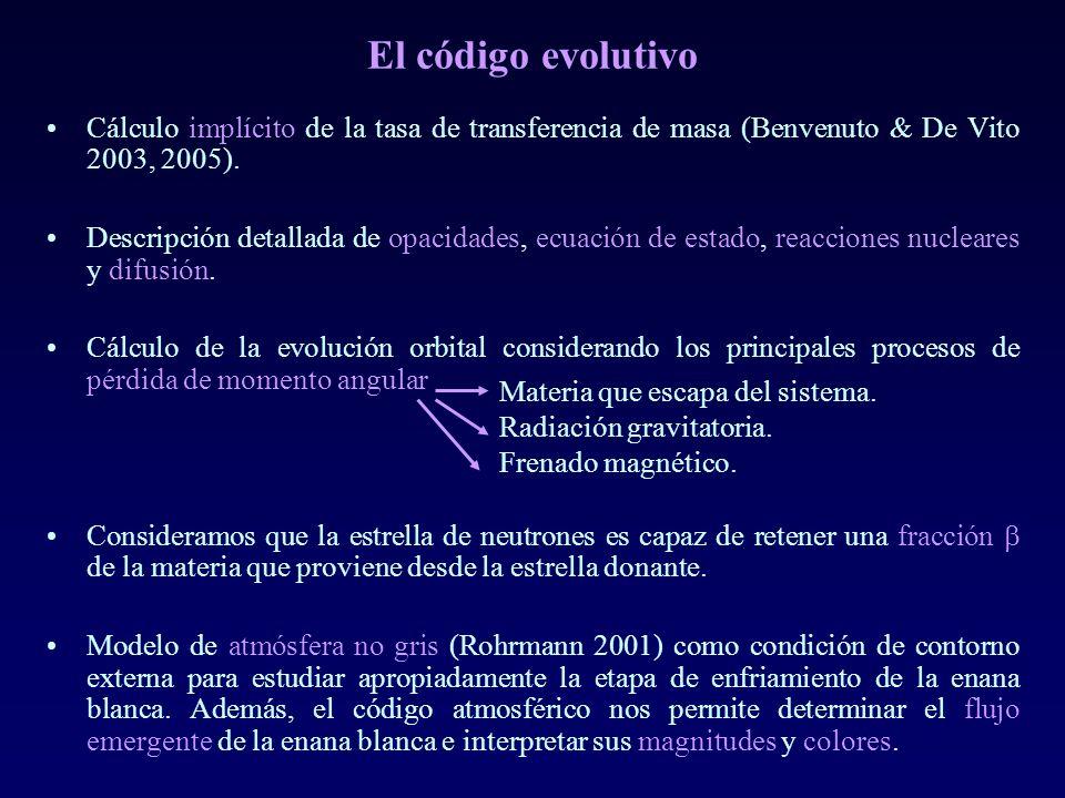 El código evolutivo Cálculo implícito de la tasa de transferencia de masa (Benvenuto & De Vito 2003, 2005). Descripción detallada de opacidades, ecuac