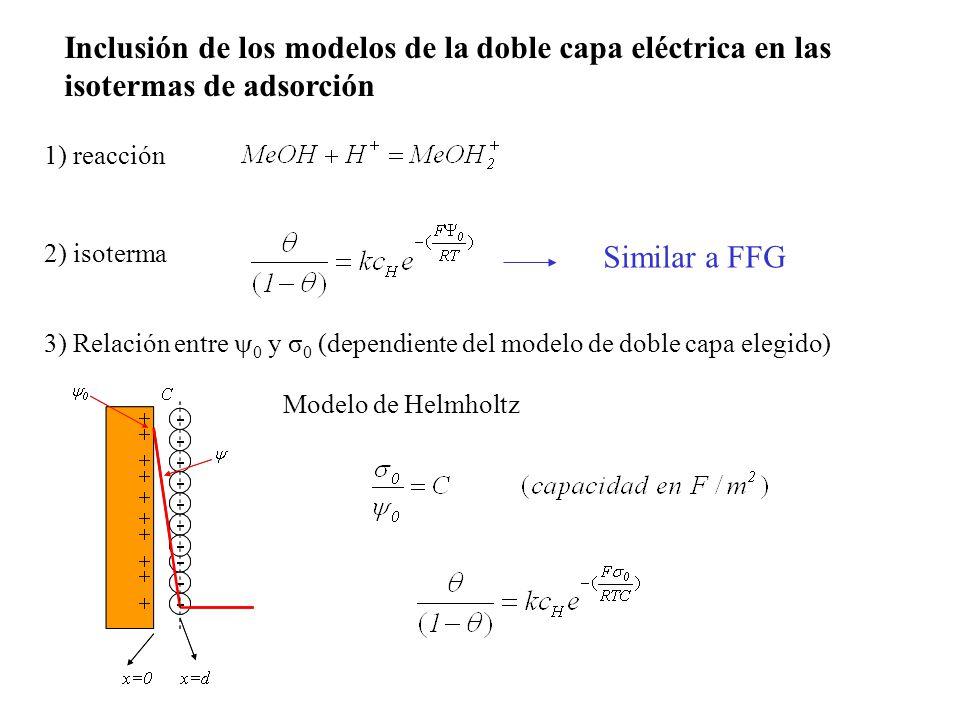 Inclusión de los modelos de la doble capa eléctrica en las isotermas de adsorción 1) reacción 2) isoterma 3) Relación entre 0 y σ 0 (dependiente del modelo de doble capa elegido) Modelo de Helmholtz Similar a FFG