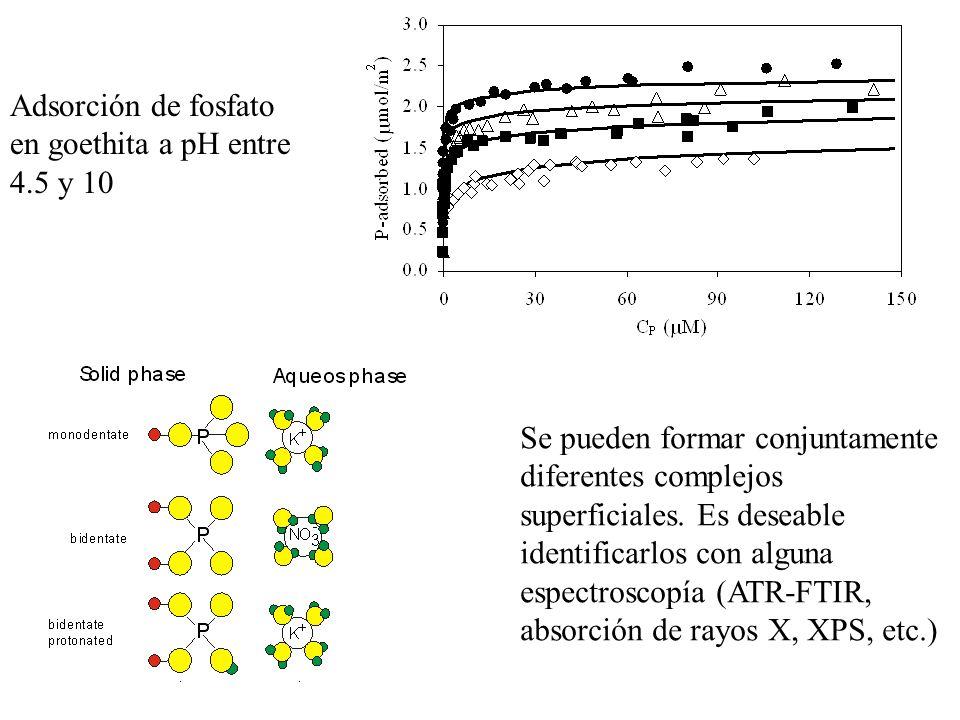 Adsorción de fosfato en goethita a pH entre 4.5 y 10 Se pueden formar conjuntamente diferentes complejos superficiales.