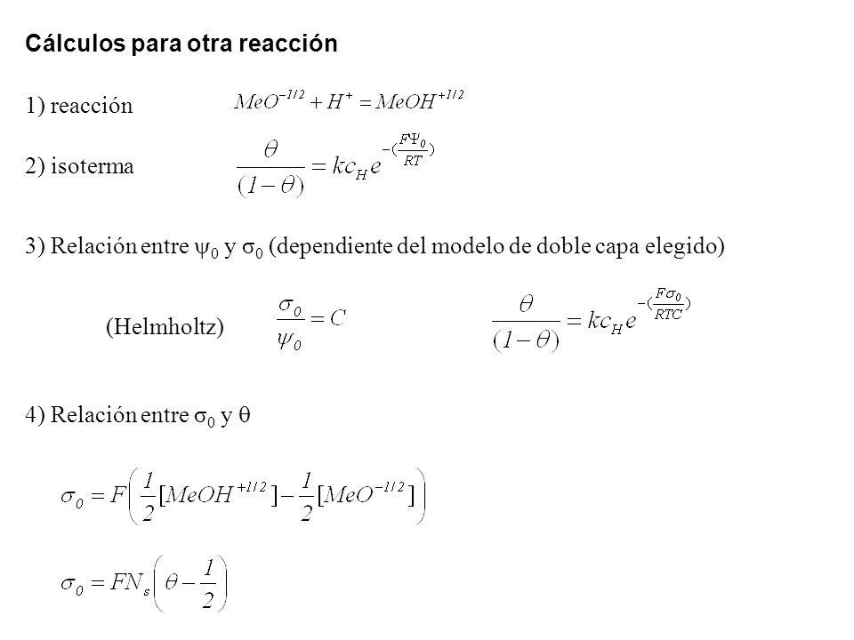 1) reacción 3) Relación entre 0 y σ 0 (dependiente del modelo de doble capa elegido) (Helmholtz) 2) isoterma 4) Relación entre σ 0 y Cálculos para otra reacción