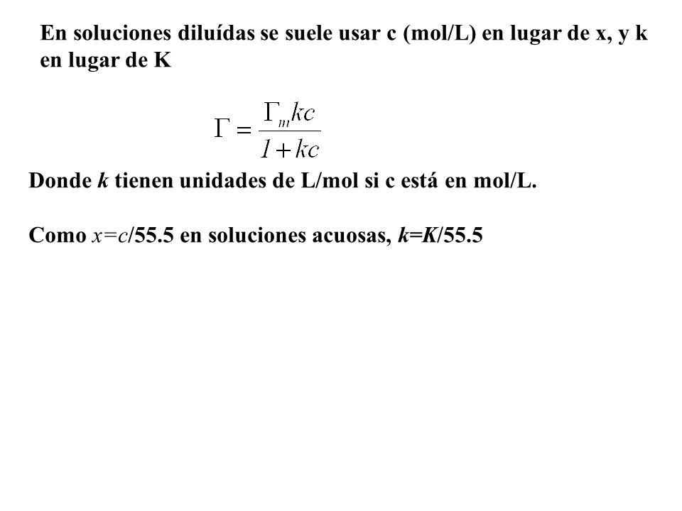En soluciones diluídas se suele usar c (mol/L) en lugar de x, y k en lugar de K Donde k tienen unidades de L/mol si c está en mol/L. Como x=c/55.5 en