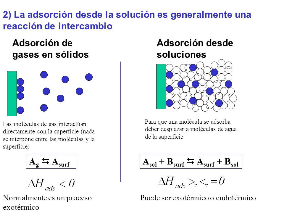 Adsorción de gases en sólidos Normalmente es un proceso exotérmico Las moléculas de gas interactúan directamente con la superficie (nada se interpone entre las moléculas y la superficie) 2) La adsorción desde la solución es generalmente una reacción de intercambio Adsorción desde soluciones A g A surf A sol + B surf A surf + B sol Puede ser exotérmico o endotérmico Para que una molécula se adsorba deber desplazar a moléculas de agua de la superficie