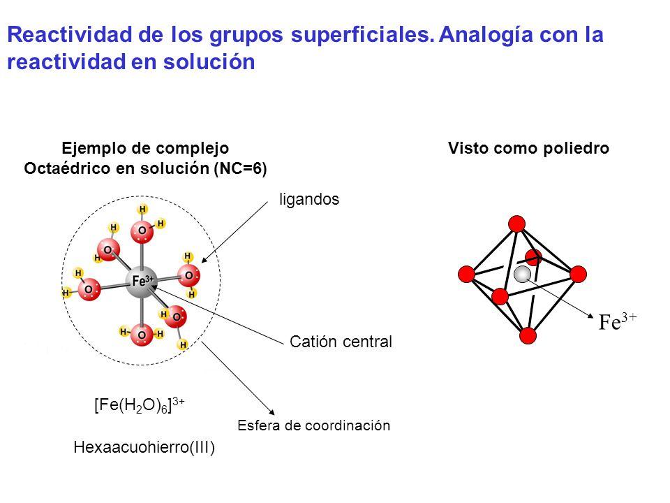 ligandos Catión central Ejemplo de complejo Octaédrico en solución (NC=6) [Fe(H 2 O) 6 ] 3+ Hexaacuohierro(III) Esfera de coordinación Reactividad de los grupos superficiales.