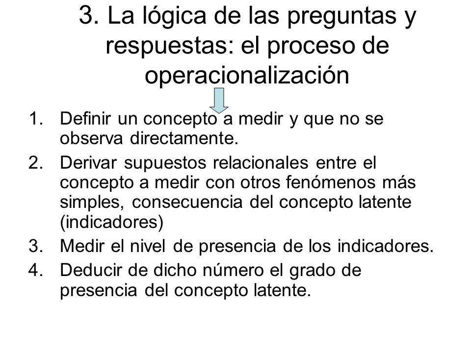 3. La lógica de las preguntas y respuestas: el proceso de operacionalización 1.Definir un concepto a medir y que no se observa directamente. 2.Derivar