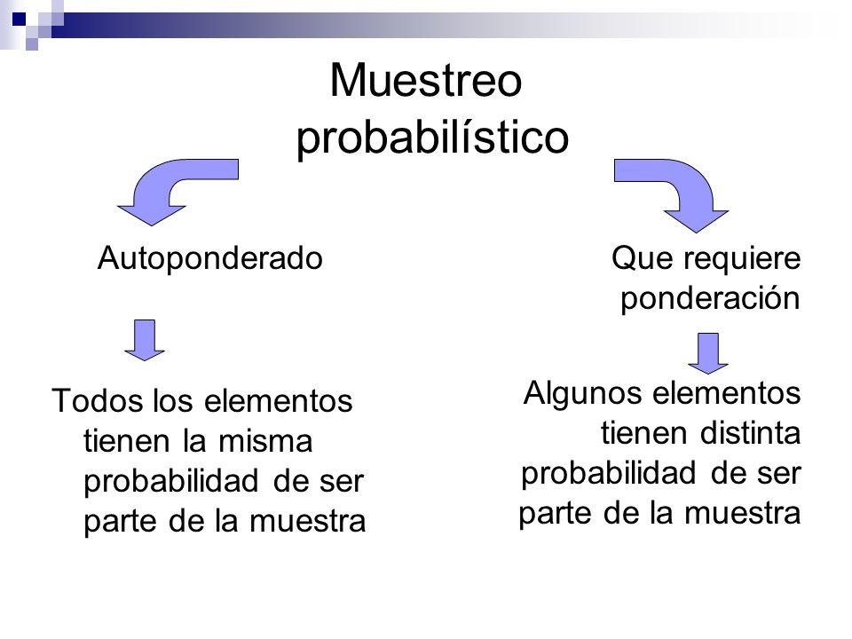 Muestreo probabilístico Autoponderado Todos los elementos tienen la misma probabilidad de ser parte de la muestra Que requiere ponderación Algunos ele