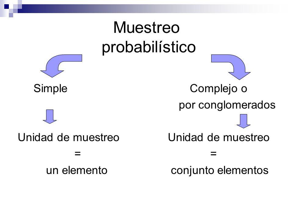 Muestreo probabilístico Simple Unidad de muestreo = un elemento Complejo o por conglomerados Unidad de muestreo = conjunto elementos
