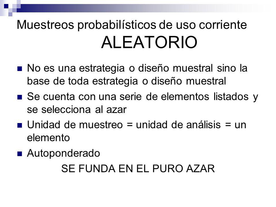 Muestreos probabilísticos de uso corriente ALEATORIO No es una estrategia o diseño muestral sino la base de toda estrategia o diseño muestral Se cuent