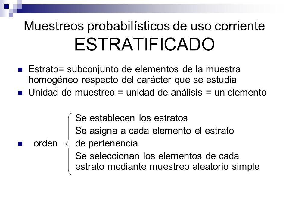 Muestreos probabilísticos de uso corriente ESTRATIFICADO Estrato= subconjunto de elementos de la muestra homogéneo respecto del carácter que se estudi