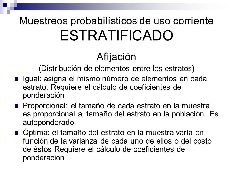 Muestreos probabilísticos de uso corriente ESTRATIFICADO Afijación (Distribución de elementos entre los estratos) Igual: asigna el mismo número de ele