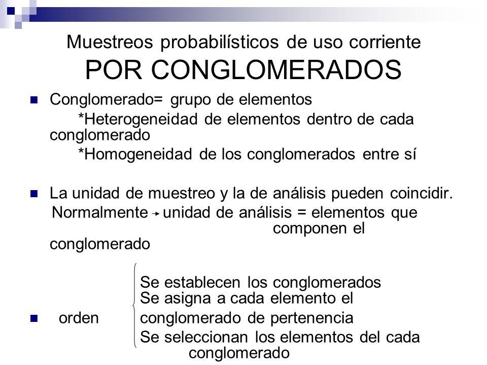 Muestreos probabilísticos de uso corriente POR CONGLOMERADOS Conglomerado= grupo de elementos *Heterogeneidad de elementos dentro de cada conglomerado