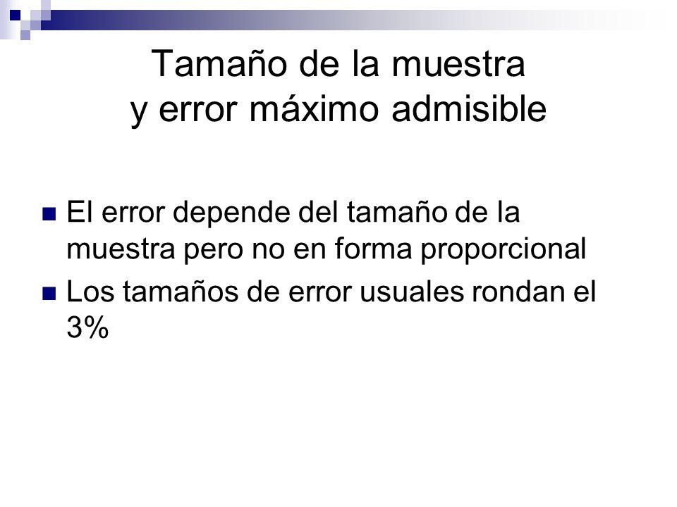 Tamaño de la muestra y error máximo admisible El error depende del tamaño de la muestra pero no en forma proporcional Los tamaños de error usuales ron