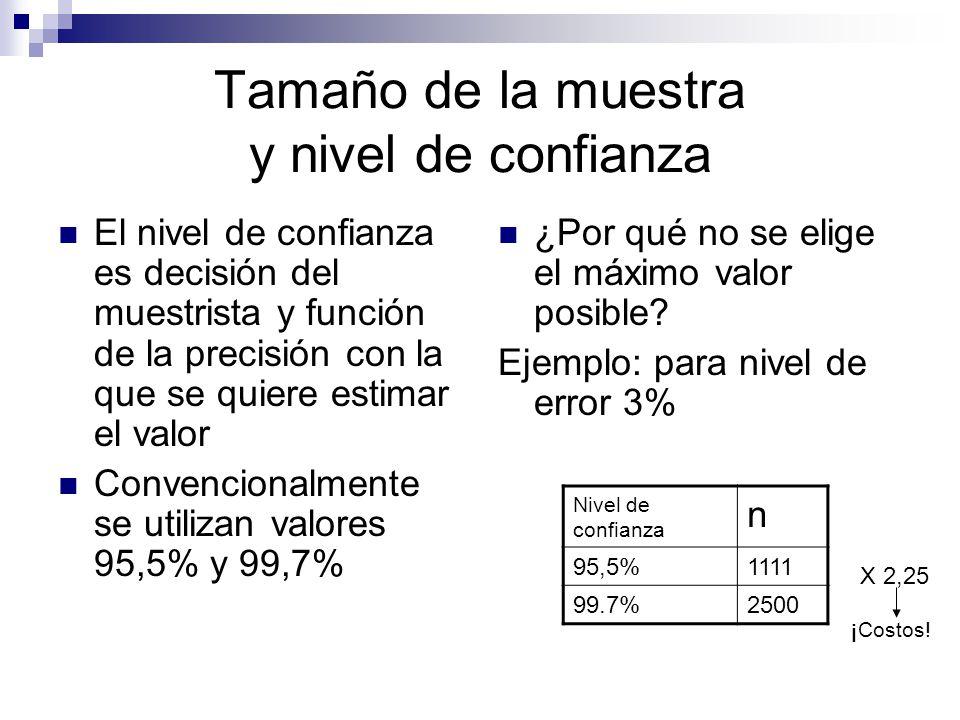 Tamaño de la muestra y nivel de confianza El nivel de confianza es decisión del muestrista y función de la precisión con la que se quiere estimar el v