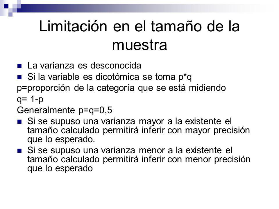 Limitación en el tamaño de la muestra La varianza es desconocida Si la variable es dicotómica se toma p*q p=proporción de la categoría que se está mid