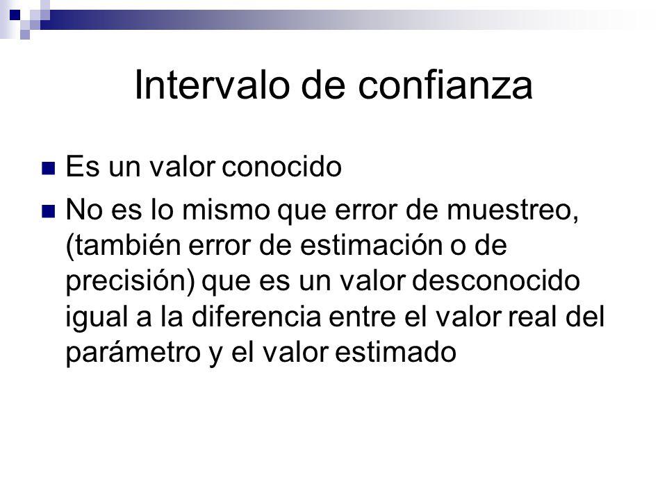 Intervalo de confianza Es un valor conocido No es lo mismo que error de muestreo, (también error de estimación o de precisión) que es un valor descono