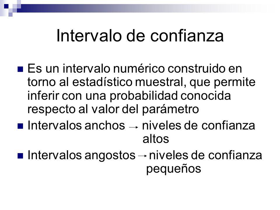 Intervalo de confianza Es un intervalo numérico construido en torno al estadístico muestral, que permite inferir con una probabilidad conocida respect