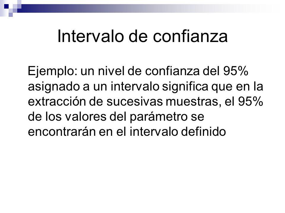 Intervalo de confianza Ejemplo: un nivel de confianza del 95% asignado a un intervalo significa que en la extracción de sucesivas muestras, el 95% de