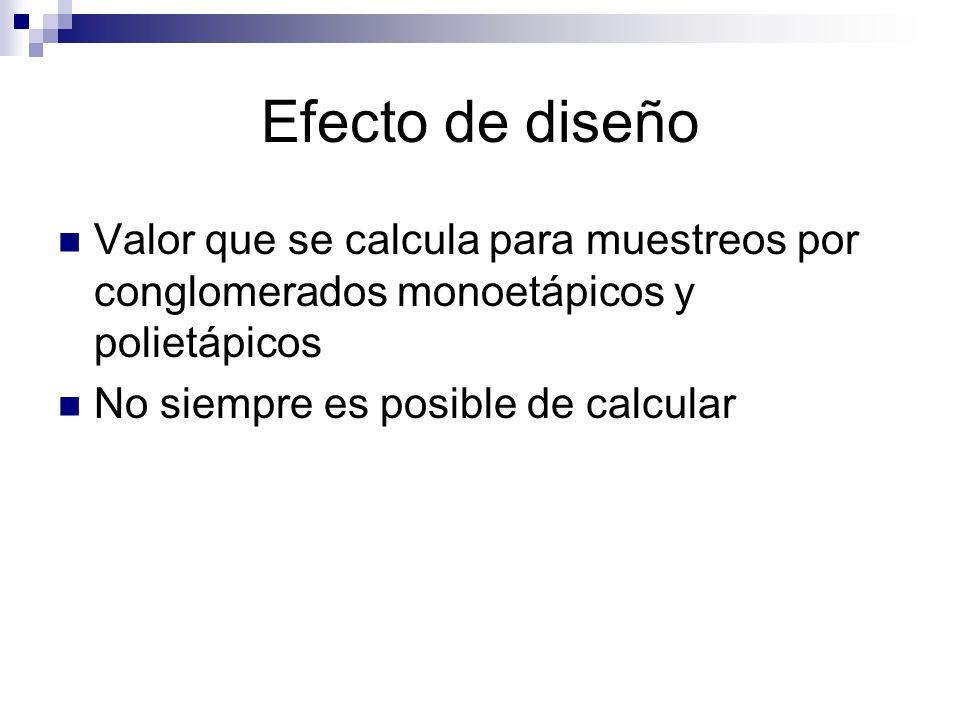Efecto de diseño Valor que se calcula para muestreos por conglomerados monoetápicos y polietápicos No siempre es posible de calcular