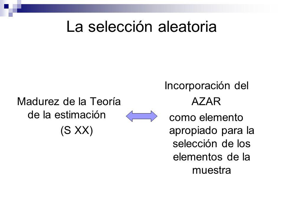 La selección aleatoria Madurez de la Teoría de la estimación (S XX) Incorporación del AZAR como elemento apropiado para la selección de los elementos