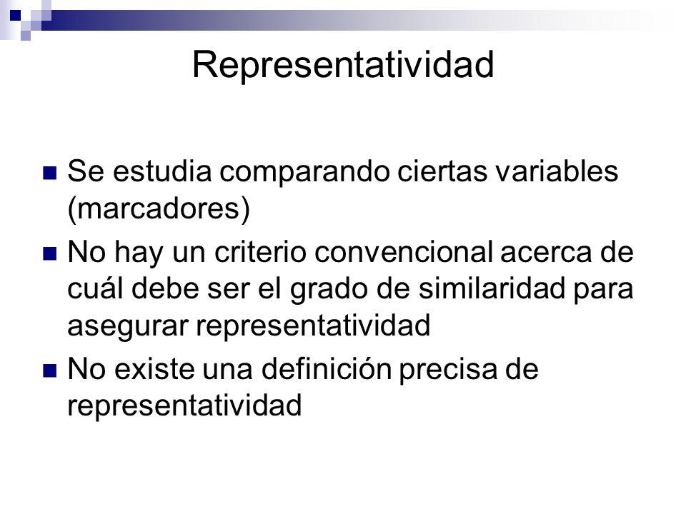 Representatividad Se estudia comparando ciertas variables (marcadores) No hay un criterio convencional acerca de cuál debe ser el grado de similaridad
