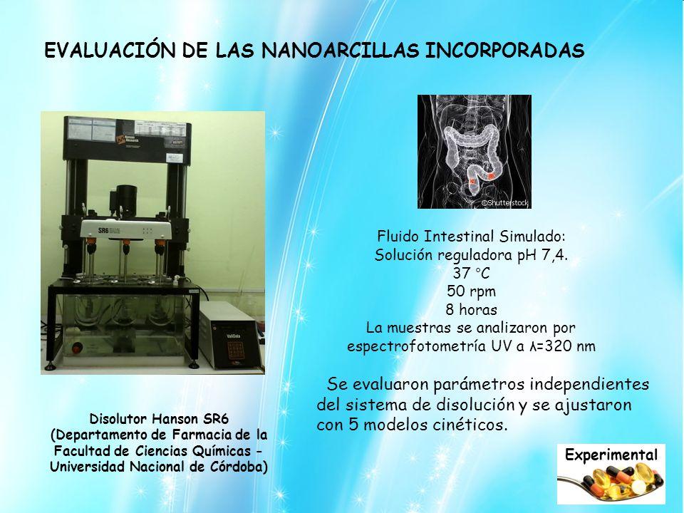 EVALUACIÓN DE LAS NANOARCILLAS INCORPORADAS Disolutor Hanson SR6 (Departamento de Farmacia de la Facultad de Ciencias Químicas - Universidad Nacional de Córdoba) Experimental Fluido Intestinal Simulado: Solución reguladora pH 7,4.