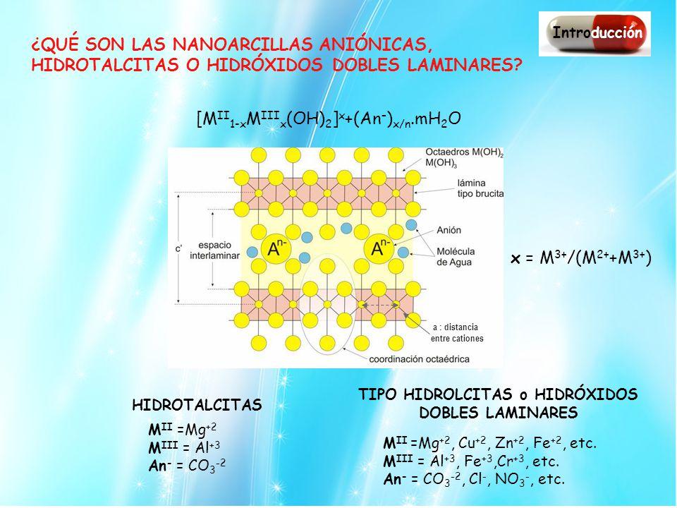[M II 1-x M III x (OH) 2 ] x +(An – ) x/n.mH 2 O ¿QUÉ SON LAS NANOARCILLAS ANIÓNICAS, HIDROTALCITAS O HIDRÓXIDOS DOBLES LAMINARES? HIDROTALCITAS M II