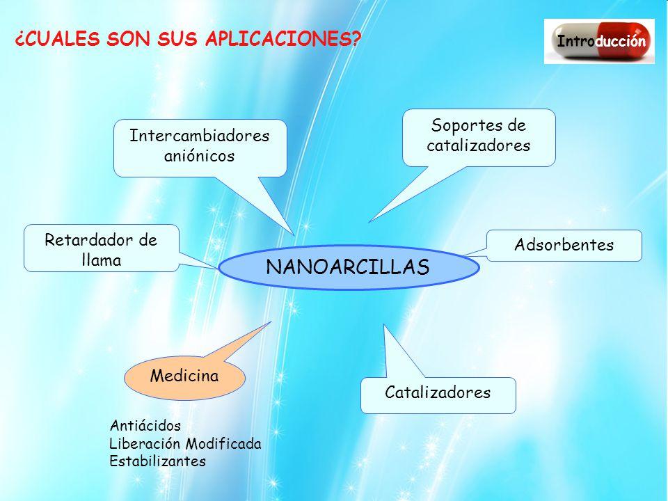 ¿CUALES SON SUS APLICACIONES? Introducción NANOARCILLAS Antiácidos Liberación Modificada Estabilizantes Intercambiadores aniónicos Soportes de cataliz