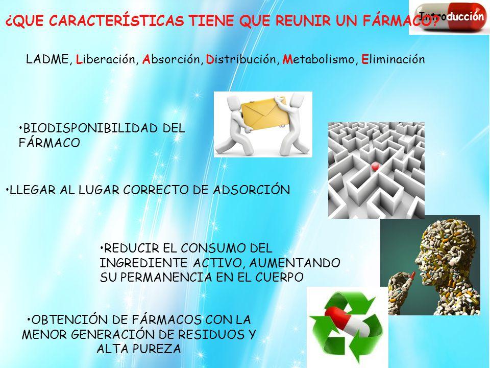 BIODISPONIBILIDAD DEL FÁRMACO REDUCIR EL CONSUMO DEL INGREDIENTE ACTIVO, AUMENTANDO SU PERMANENCIA EN EL CUERPO OBTENCIÓN DE FÁRMACOS CON LA MENOR GENERACIÓN DE RESIDUOS Y ALTA PUREZA Introducción LLEGAR AL LUGAR CORRECTO DE ADSORCIÓN ¿QUE CARACTERÍSTICAS TIENE QUE REUNIR UN FÁRMACO.