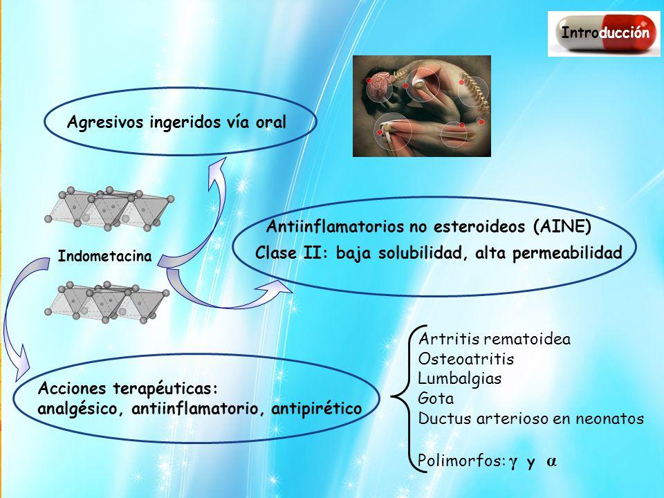 7 Indometacina Introducción Artritis rematoidea Osteoatritis Lumbalgias Gota Ductus arterioso en neonatos Polimorfos: γ y α Acciones terapéuticas: ana