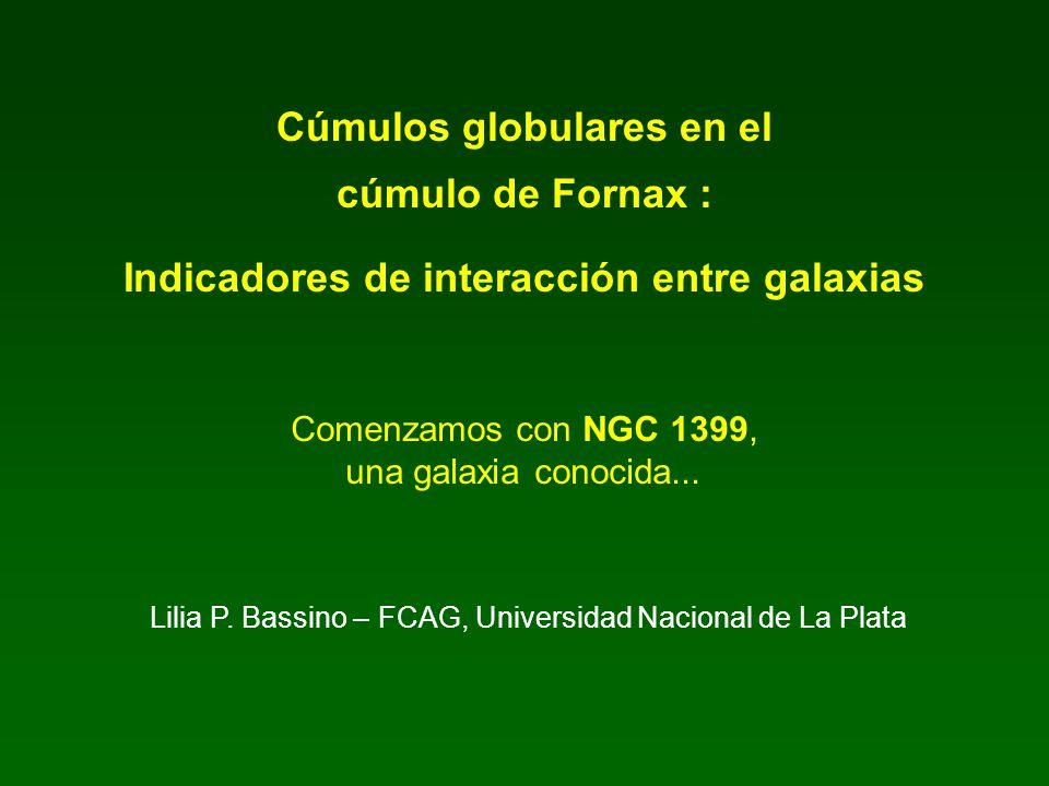 Candidatos a CG azules: distribución acimutal de densidad areal Se observan dos colas (asimetrías en la distribución acimutal): hacia NGC 1404 : prob.