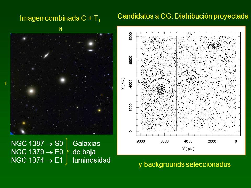 Candidatos a CG: Distribución proyectada Imagen combinada C + T 1 y backgrounds seleccionados N E NGC 1387 S0 Galaxias NGC 1379 E0 de baja NGC 1374 E1