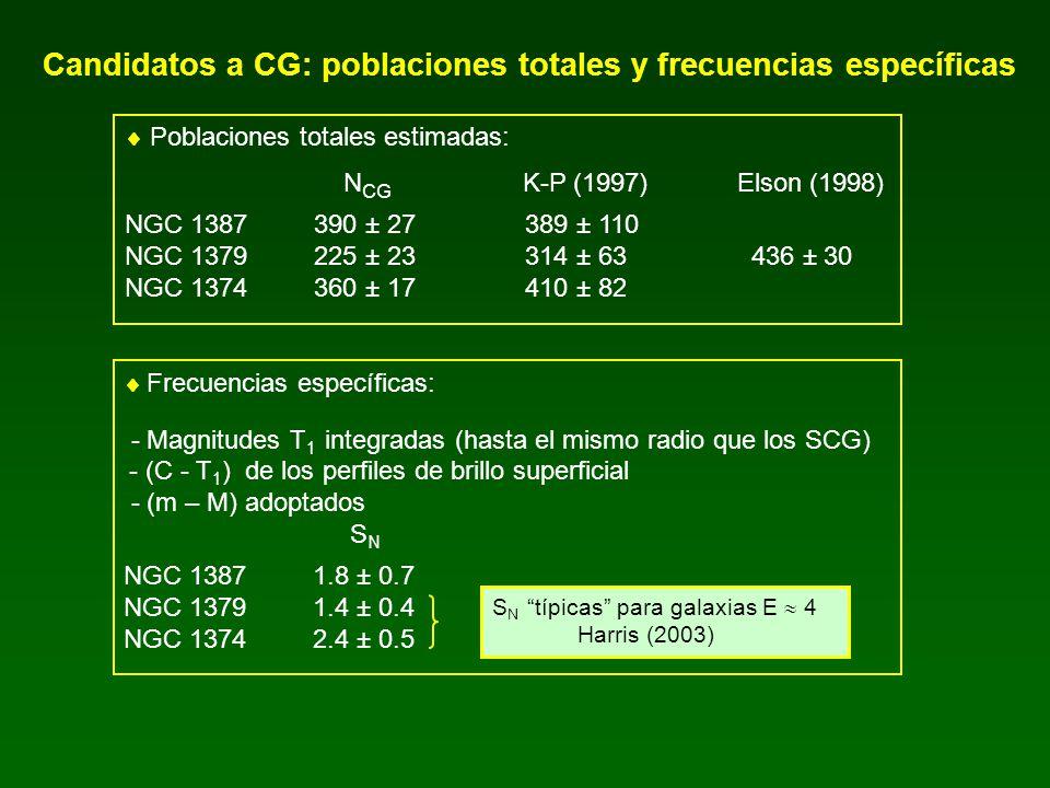 Candidatos a CG: poblaciones totales y frecuencias específicas Frecuencias específicas: - Magnitudes T 1 integradas (hasta el mismo radio que los SCG)