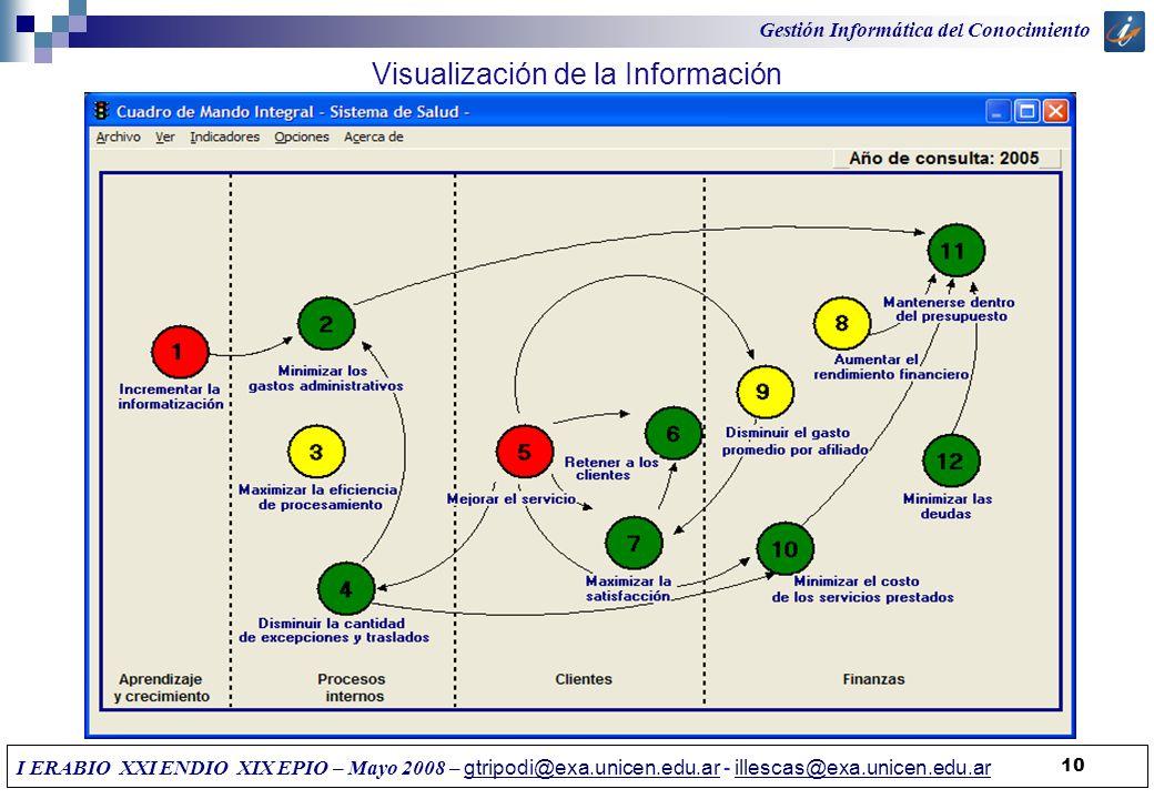Visualización de la Información 10 Gestión Informática del Conocimiento I ERABIO XXI ENDIO XIX EPIO – Mayo 2008 – gtripodi@exa.unicen.edu.ar - illesca