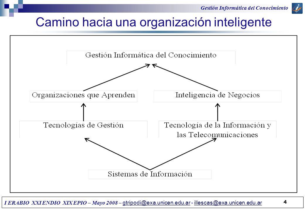 Camino hacia una organización inteligente 4 Gestión Informática del Conocimiento I ERABIO XXI ENDIO XIX EPIO – Mayo 2008 – gtripodi@exa.unicen.edu.ar