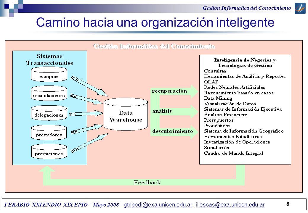Camino hacia una organización inteligente 5 Gestión Informática del Conocimiento I ERABIO XXI ENDIO XIX EPIO – Mayo 2008 – gtripodi@exa.unicen.edu.ar